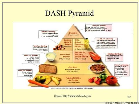 dash diet not good